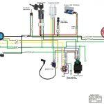 Wiring Diagram How To Wire 110 Block Black White Green Ground Start   Cdi Wiring Diagram