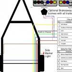 Wiring Diagram Ifor Williams Trailer Lights   Data Wiring Diagram Site   Boat Trailer Lights Wiring Diagram