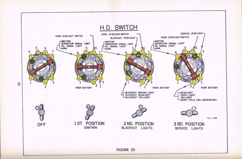 Wiring Diagram Ignition Switch Harley Davidson | Manual E-Books - Harley Davidson Ignition Switch Wiring Diagram