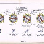 Wiring Diagram Ignition Switch Harley Davidson   Manual E Books   Harley Ignition Switch Wiring Diagram