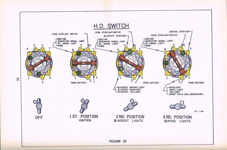 Wiring Diagram Ignition Switch Harley Davidson | Manual E-Books - Harley Ignition Switch Wiring Diagram