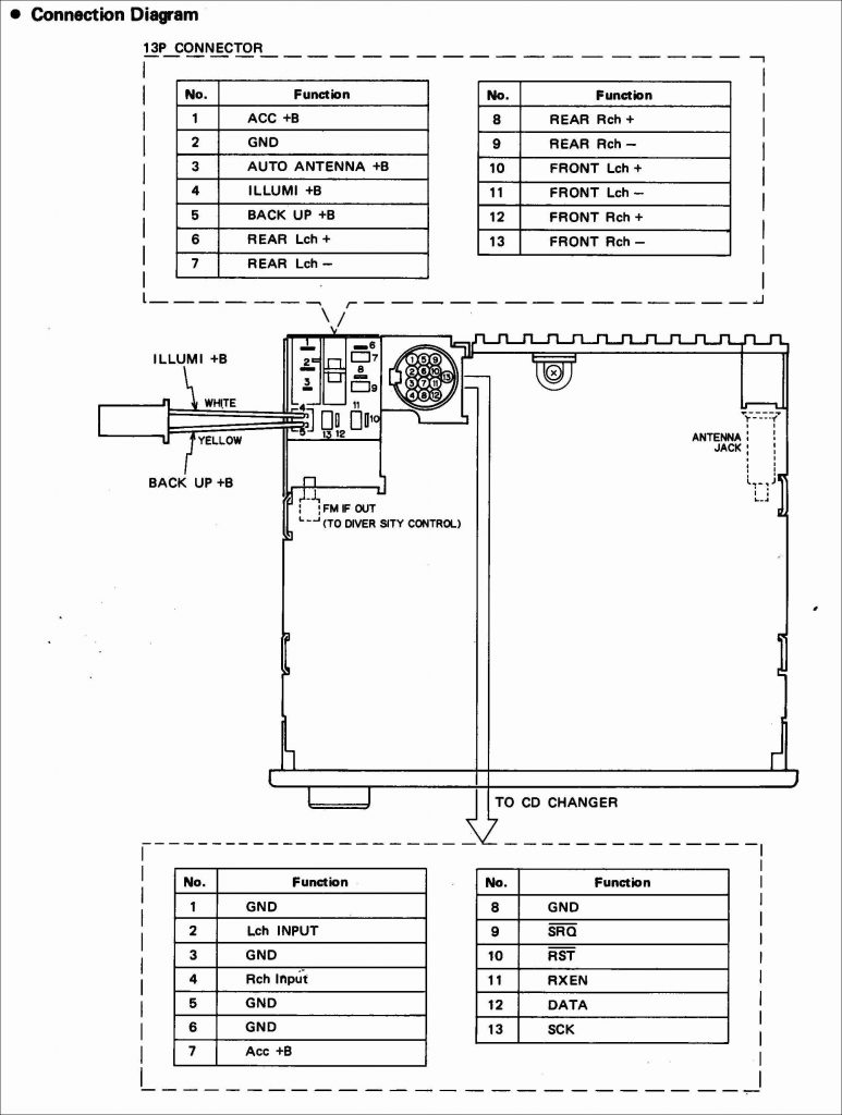 Wiring Diagram Kenwood Kdc 208u