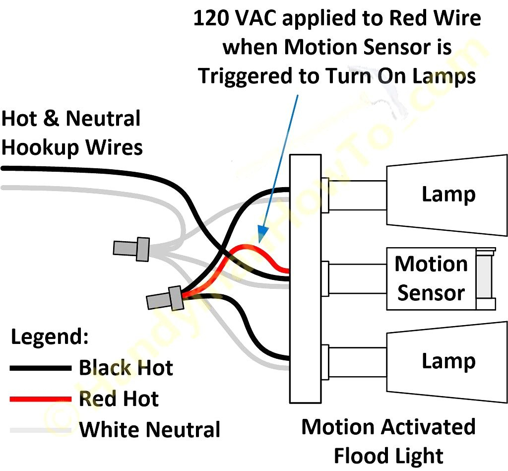 Wiring Diagram Motion Sensor Light Switch - Lorestan - Motion Sensor Light Switch Wiring Diagram