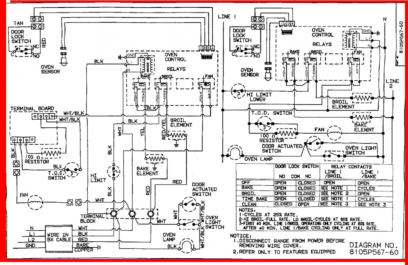 Wiring Diagram Of Refrigerator Pdf | Manual E-Books - Refrigerator Wiring Diagram Pdf