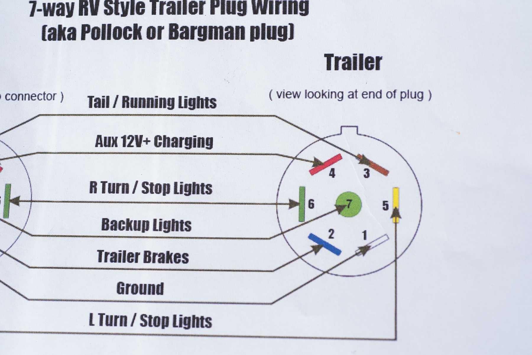 Wiring Diagram Pollak 1923   Wiring Diagram - Pollak Trailer Plug Wiring Diagram