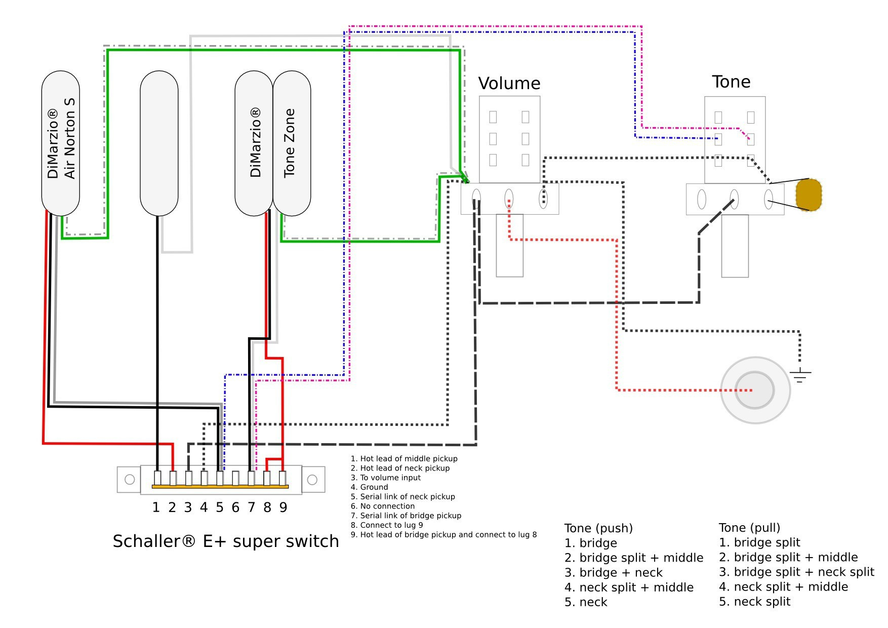 Wiring Diagram Prime Hsh 5 Way Switch Inspirations Guitar Diagrams 2 - Dimarzio Wiring Diagram