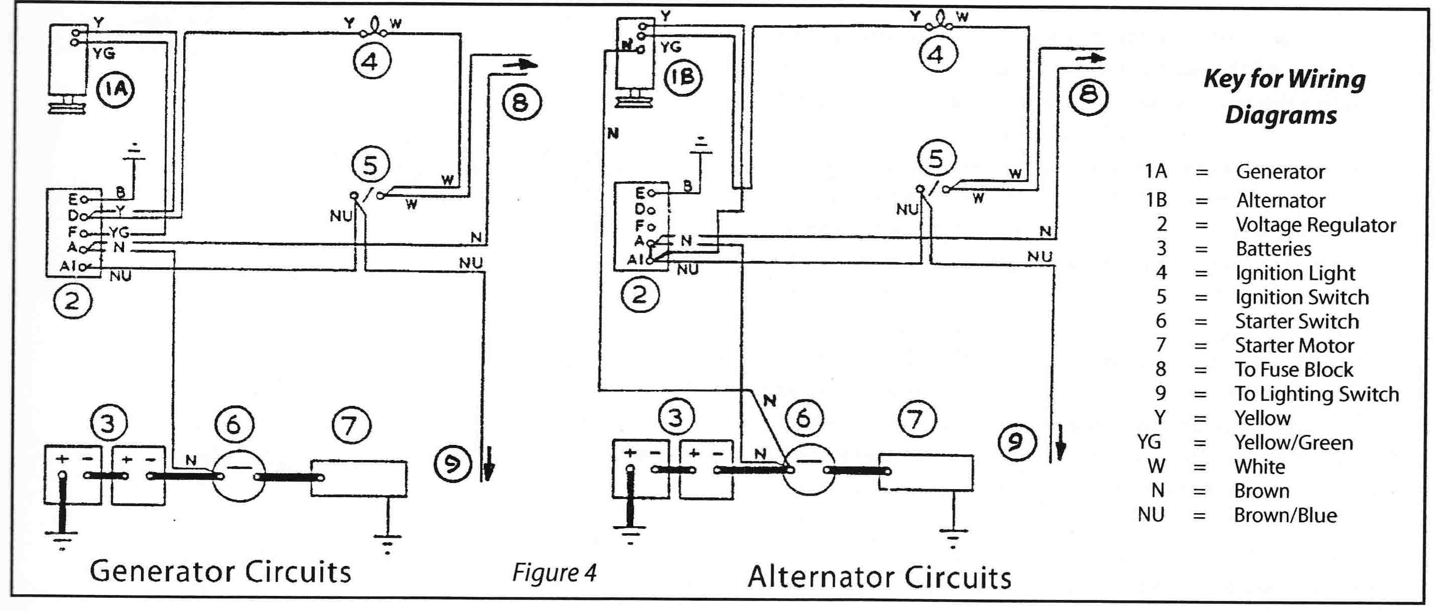 Wiring Diagram Replace Generator With Alternator