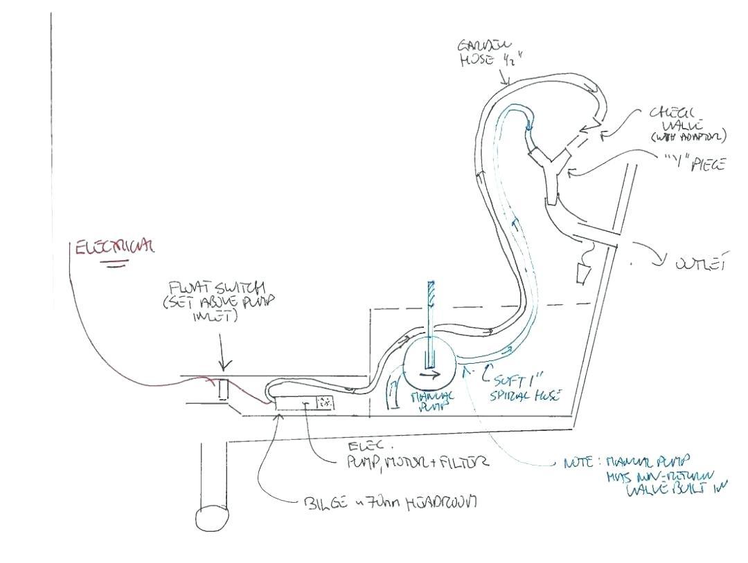 Wiring Diagram Rule Mate Bilge Pumps | Wiring Diagram - Bilge Pump Wiring Diagram
