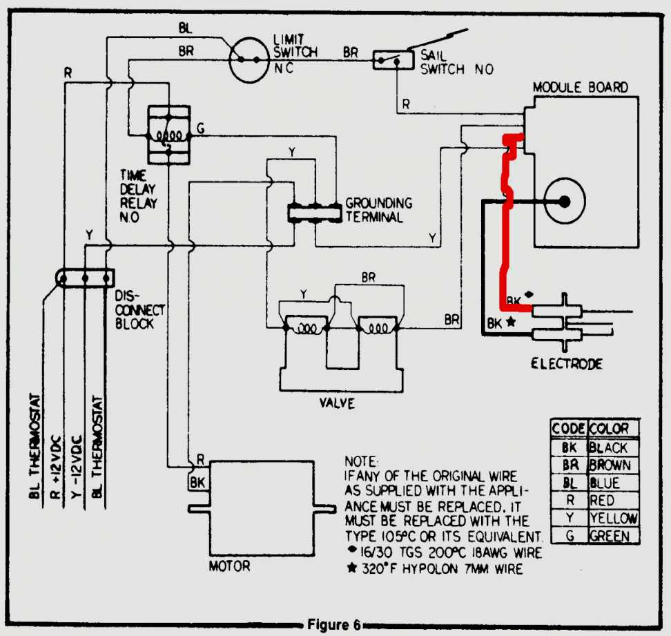 Wiring Diagram Rv Suburban Furnace Nt | Wiring Diagram - Suburban Rv Furnace Wiring Diagram