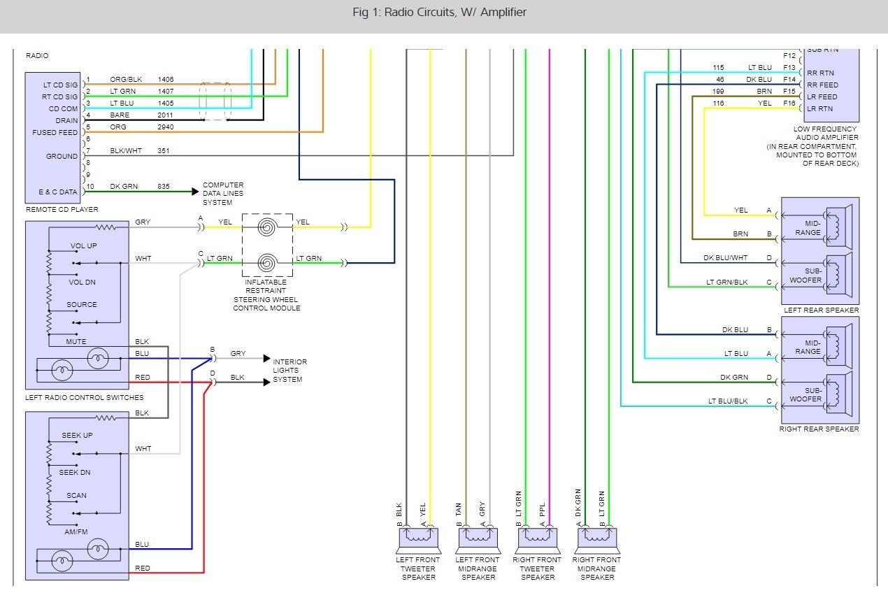 Wiring Diagram Steering Wheel Audio Controls: What/where Is The - Steering Wheel Radio Controls Wiring Diagram