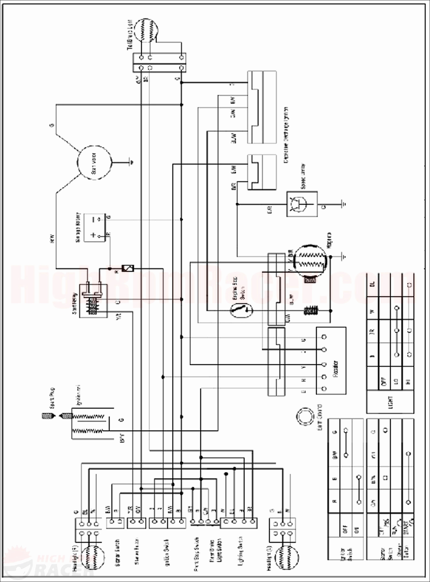 Wiring Diagram Suzuki Gsxr 2008 – Simple Wiring Diagram - Chinese 125Cc Atv Wiring Diagram