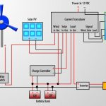 Wiring Diagram Wind Turbine Solar Panel For Android   Apk Download   Wind Turbine Wiring Diagram