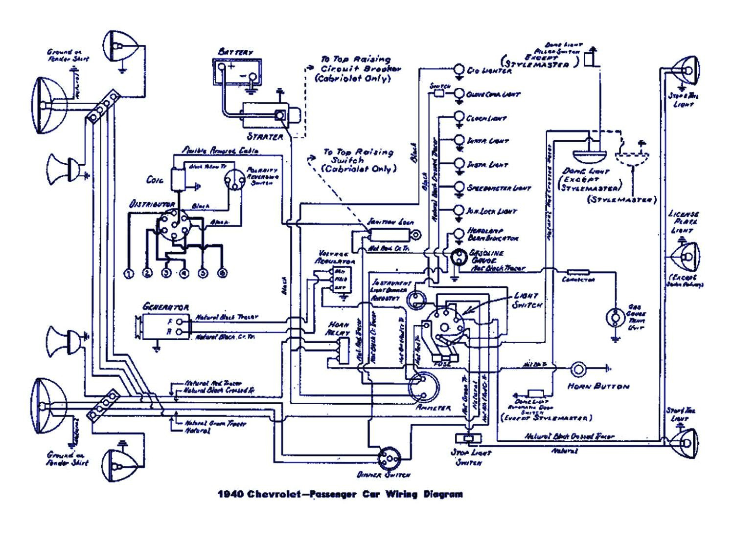Wiring Diagrams Ezgo 36 Volt For 12 Volt - Wiring Diagrams Hubs - 48 Volt Club Car Wiring Diagram