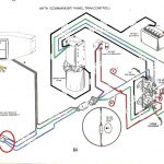 Wiring Diagrams Ezgo 36 Volt For 12 Volt   Wiring Diagrams Hubs   48 Volt Club Car Wiring Diagram