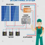 Wiring Diagrams For Solar Panel Installation | Wiring Diagram   Rv Solar Panel Installation Wiring Diagram