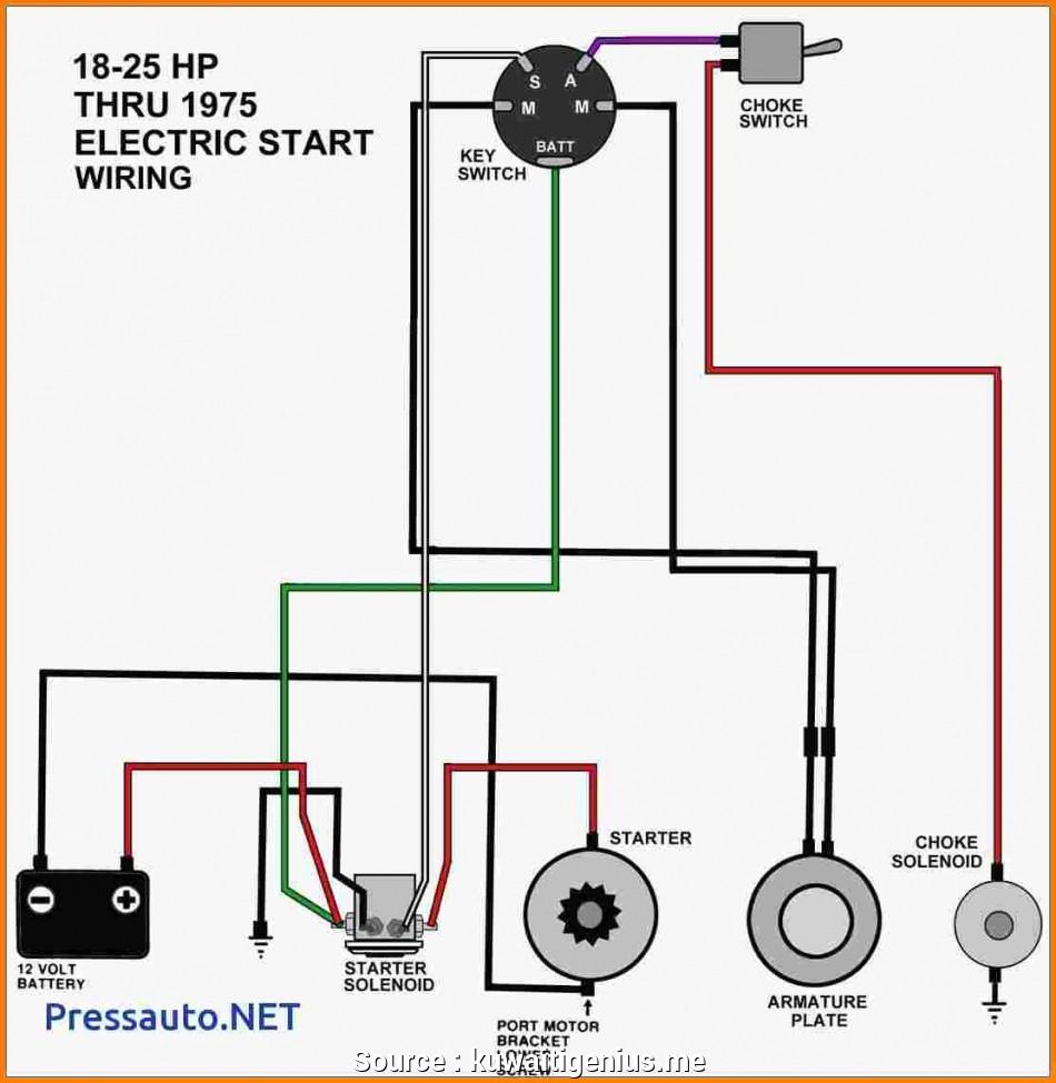 Freightliner Starter Solenoid Wiring Diagram | Wiring Diagram