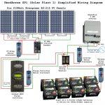 Wiring Diagrams Rv Solar Wiring Diagram With Template Pics Rv Solar   Rv Solar Panel Installation Wiring Diagram