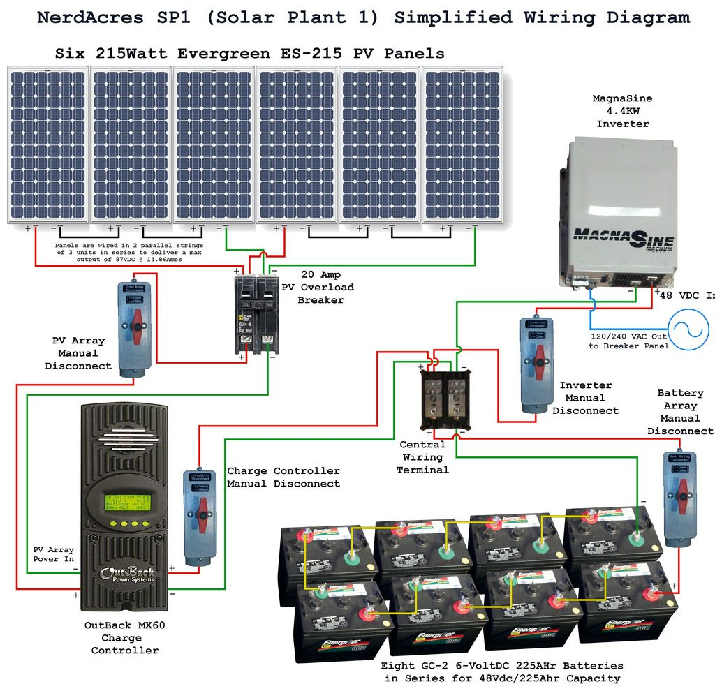 Wiring Diagrams Rv Solar Wiring Diagram With Template Pics Rv Solar - Rv Solar Wiring Diagram