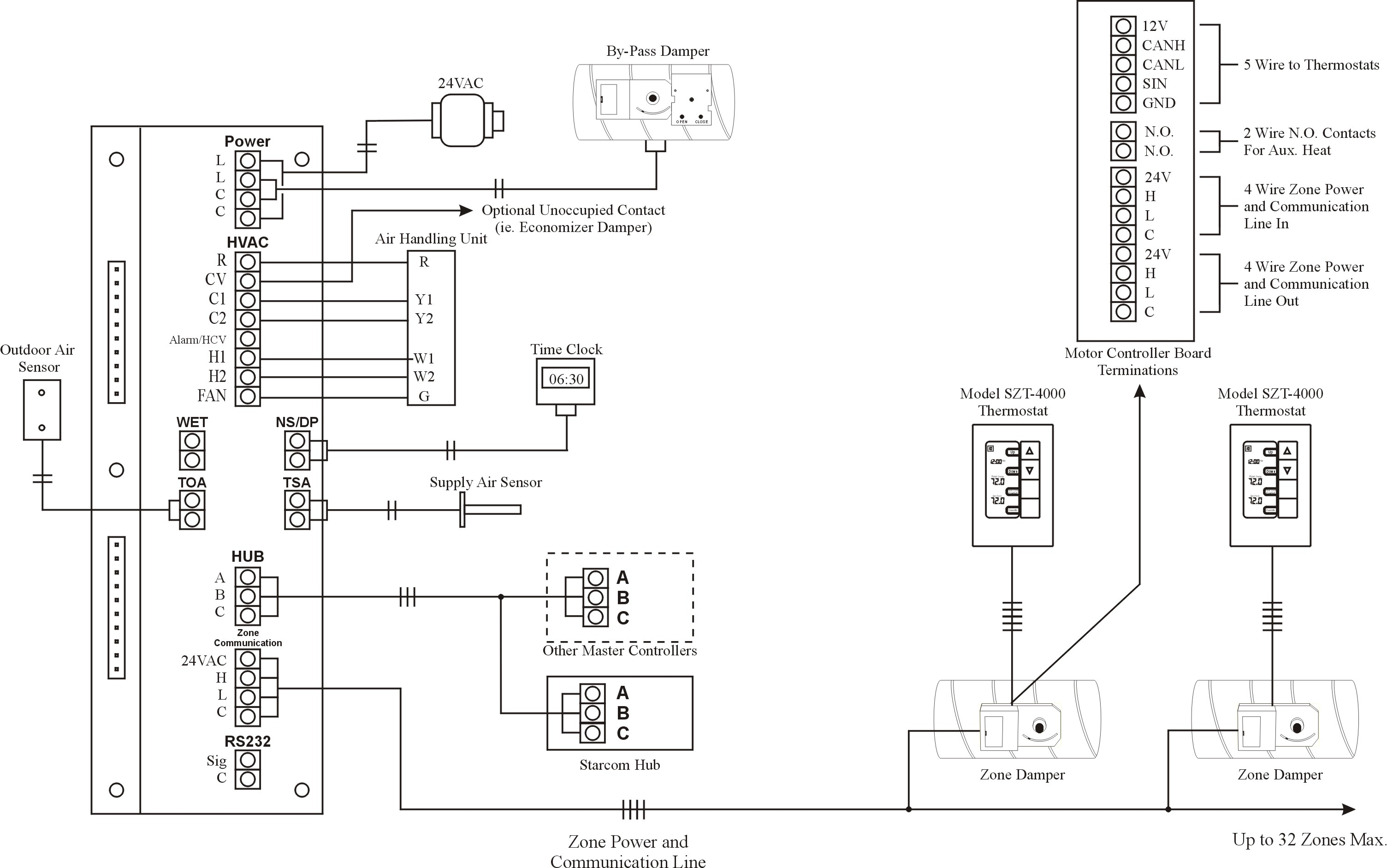 Wiring Diagrams | Zone-All Controls - Phone Wiring Diagram