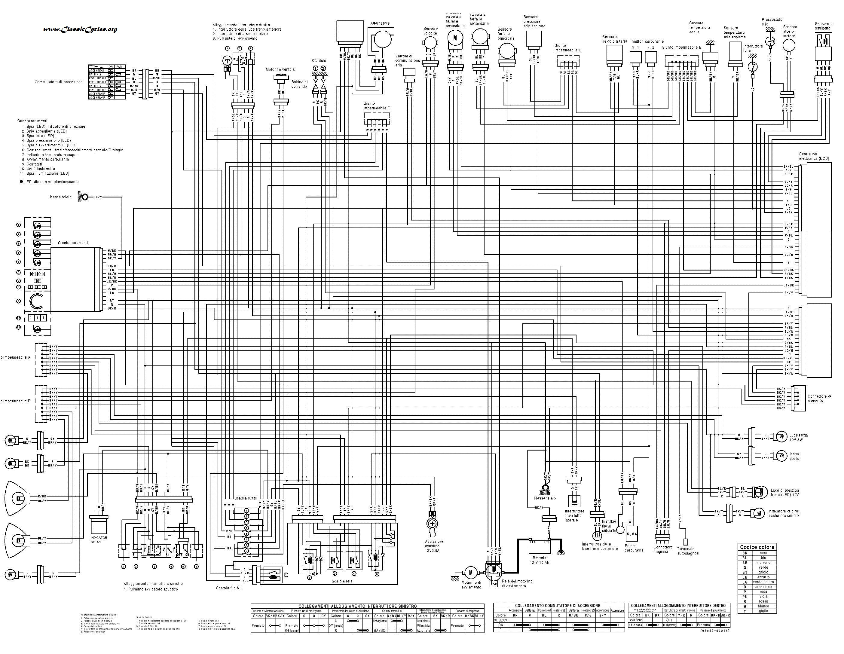 Wiring Harness Diagram - Data Wiring Diagram Schematic - Wiring Harness Diagram
