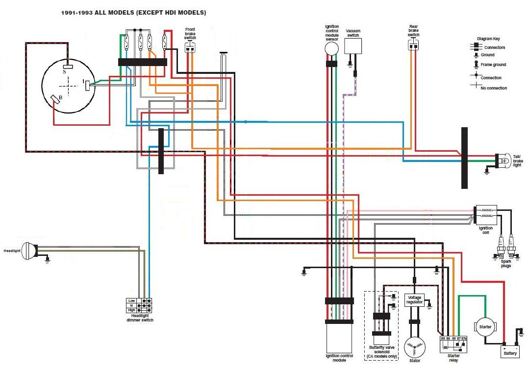 Wiring Harness For Choppers - Wiring Diagrams Hubs - Briggs And Stratton 18 Hp Twin Wiring Diagram