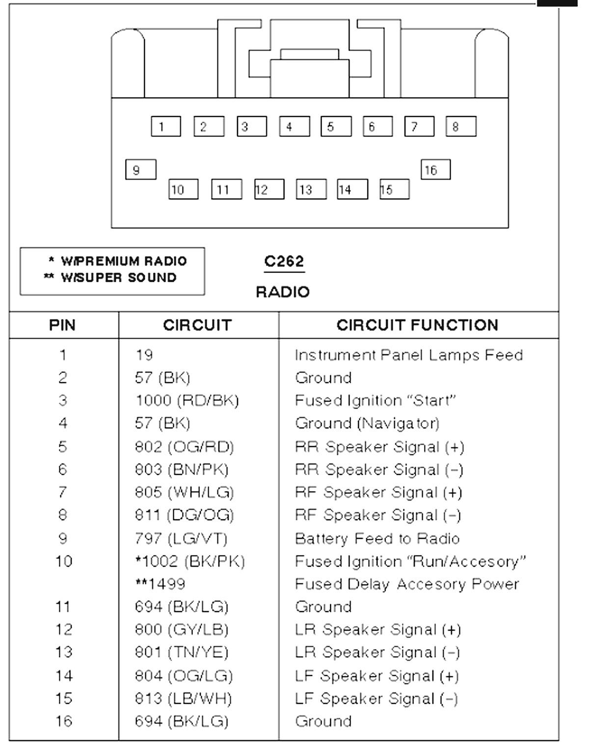 DIAGRAM] Wiring Diagram Pioneer Deh 150mp FULL Version HD Quality Deh 150mp  - BIUMEDIAGRAM.SKINE.FRSkine.fr