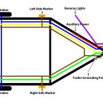 Wiring Harness For Utility Trailers   Wiring Diagram Data   Trailer Wiring Diagram 7 Pin