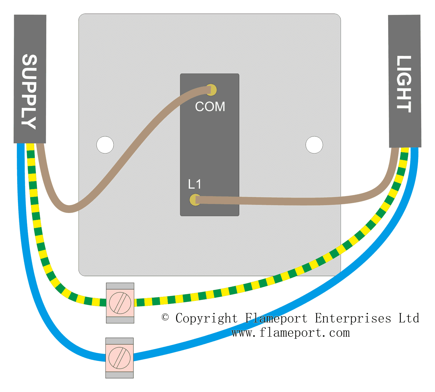 Wiring Multiple Lights Single Switch - Wiring Diagrams Hubs - Wiring Multiple Lights And Switches On One Circuit Diagram