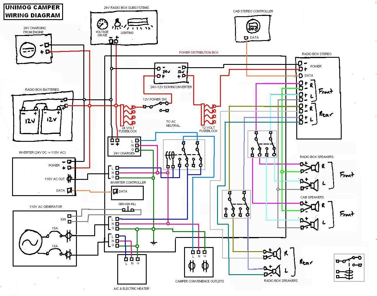 Wiring Rv Camper - Wiring Diagrams Hubs - R V Plug Wiring Diagram