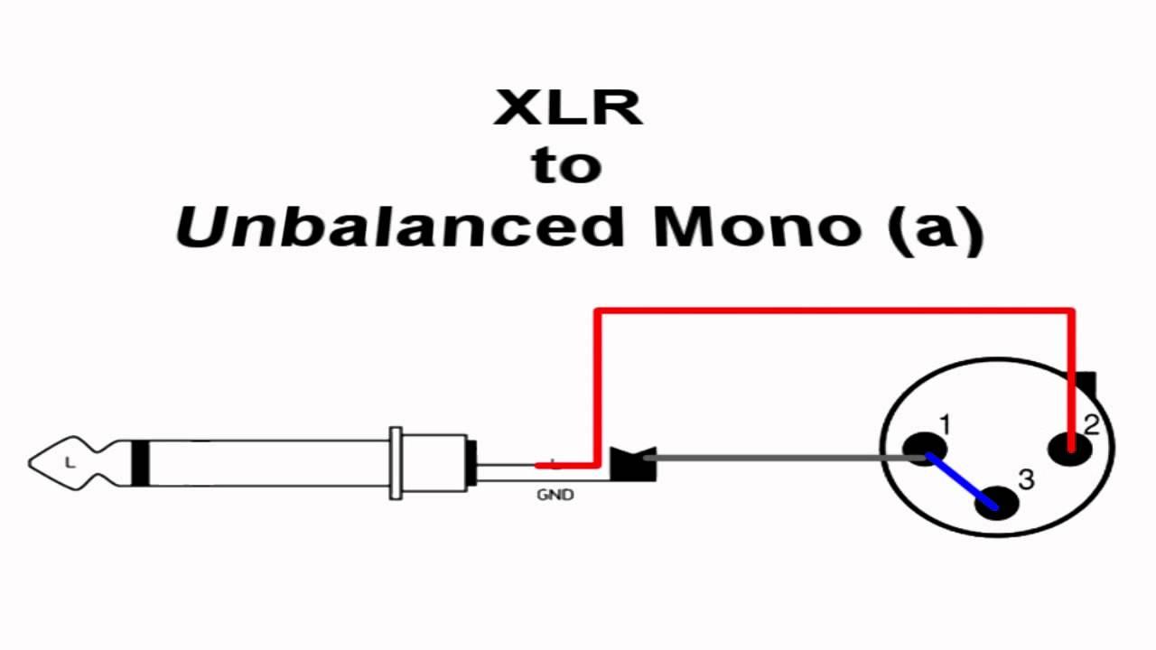 Wiring Xlr 2 Mono A - Youtube - Xlr Wiring Diagram