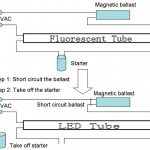 Wonderful Convert Fluorescent To Led Wiring Diagram Lamp Library   Convert Fluorescent To Led Wiring Diagram