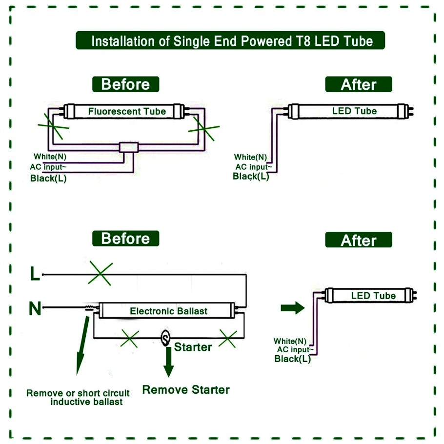 Wonderful Convert Fluorescent To Led Wiring Diagram Lamp Library - Convert Fluorescent To Led Wiring Diagram