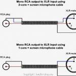 Xlr Connector Pin Diagram   Wiring Diagram Data   Xlr Connector Wiring Diagram