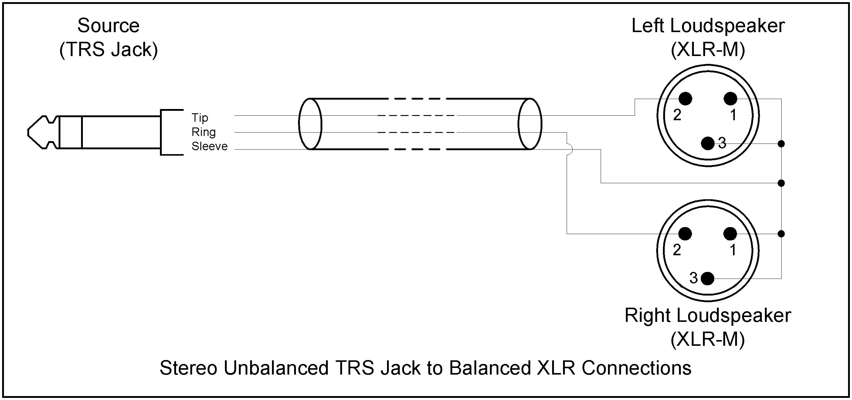 Diagram 5mm Mono Plug Wiring Diagram Full Version Hd Quality Wiring Diagram Stvfuse8449 Itcmolari It