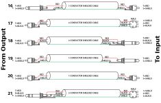 Xlr Wire Diagram | Wiring Diagram – Xlr Wiring Diagram