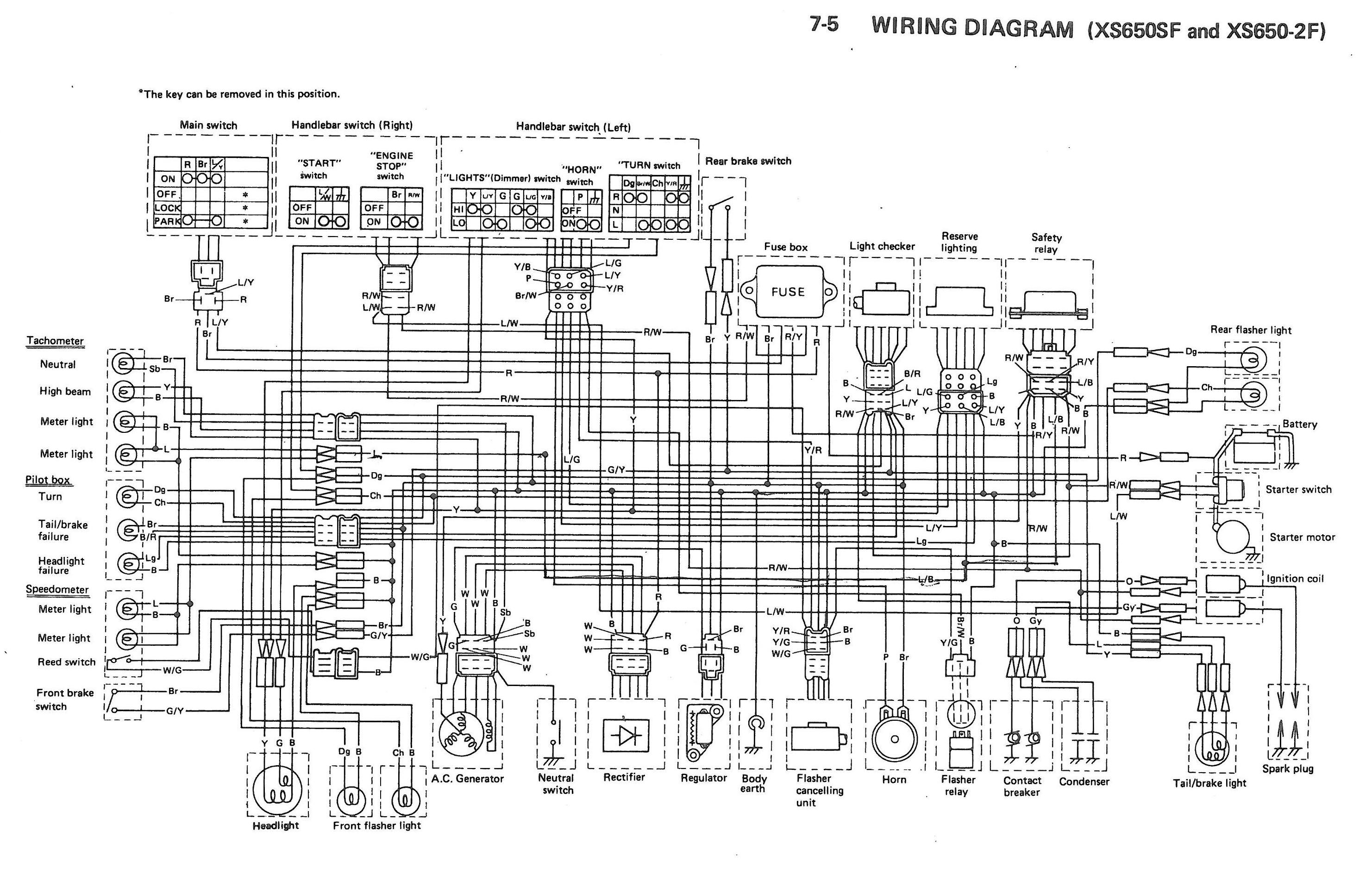 Xs650: 79 Xs650Sf/2F Wiring Diagrams | Thexscafe - Xs650 Wiring Diagram