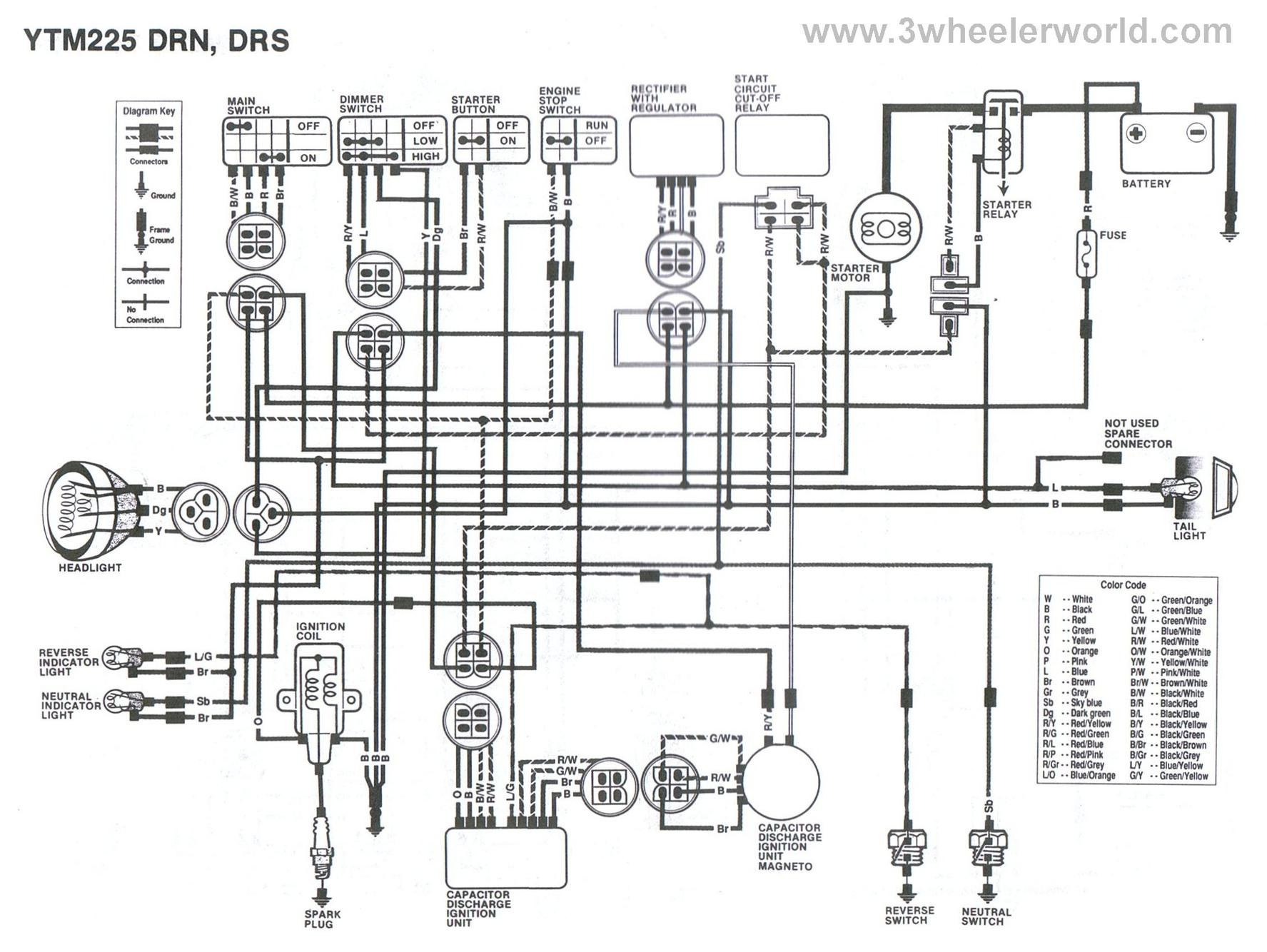 Yamaha 350 Warrior Wiring Diagram New Yamaha Warrior 350 Wiring - Yamaha Warrior 350 Wiring Diagram
