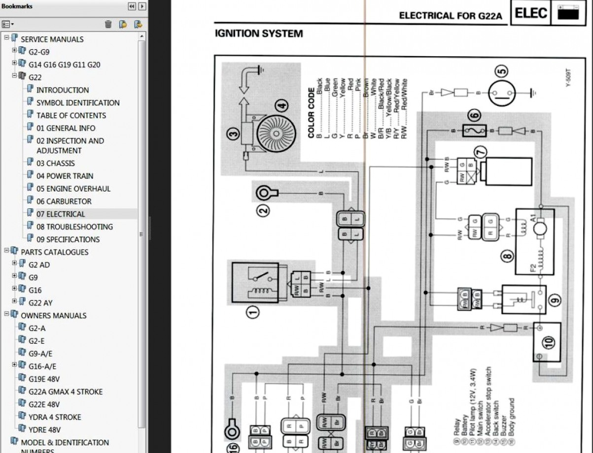 Yamaha G9 Wiring Diagram from 2020cadillac.com