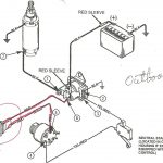 Yamaha Outboard Ignition Switch Wiring Diagram   Trusted Wiring   Yamaha Outboard Wiring Diagram Pdf