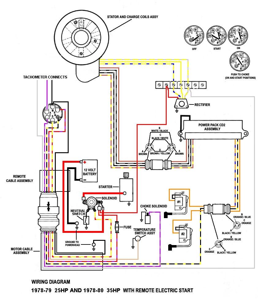 Yamaha Outboard Wiring Diagram Gauges | Wiring Diagram - Yamaha Outboard Gauges Wiring Diagram