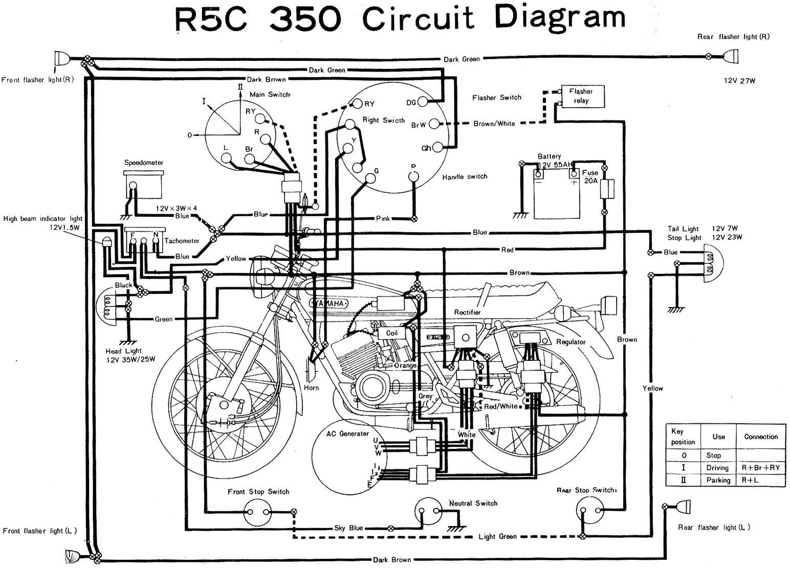Yamaha Wiring Diagram - Data Wiring Diagram Schematic - Yamaha Outboard Ignition Switch Wiring Diagram