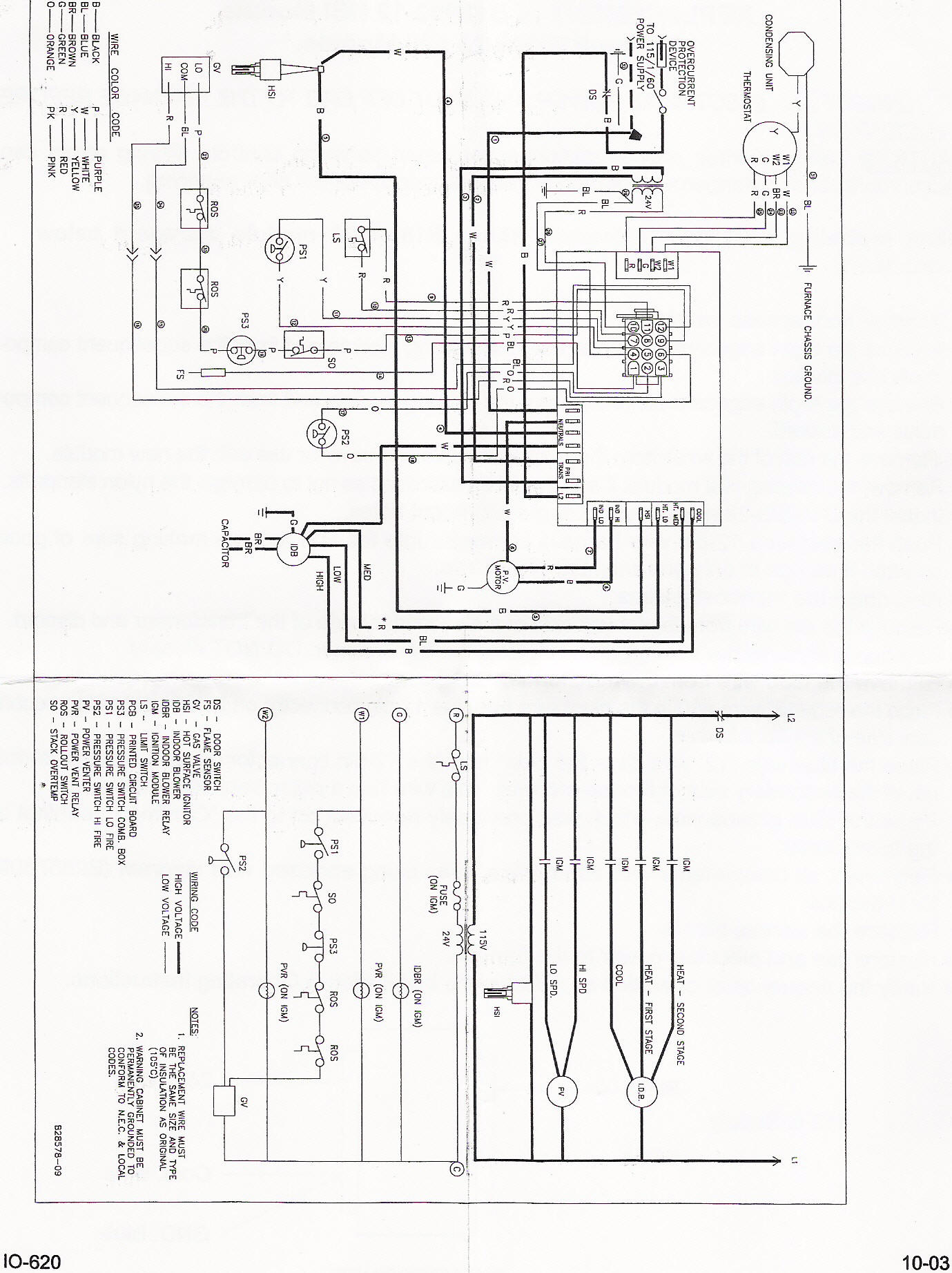 York Air Handler Control Board Wiring Diagram | Wiring Diagram - York Air Handler Wiring Diagram