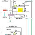 York Air Handler Wiring Schematic | Wiring Diagram   York Air Handler Wiring Diagram