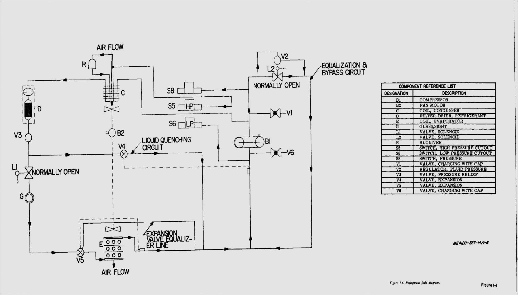York Package Units Wiring Diagrams - Schematics Wiring Diagram - York Air Handler Wiring Diagram