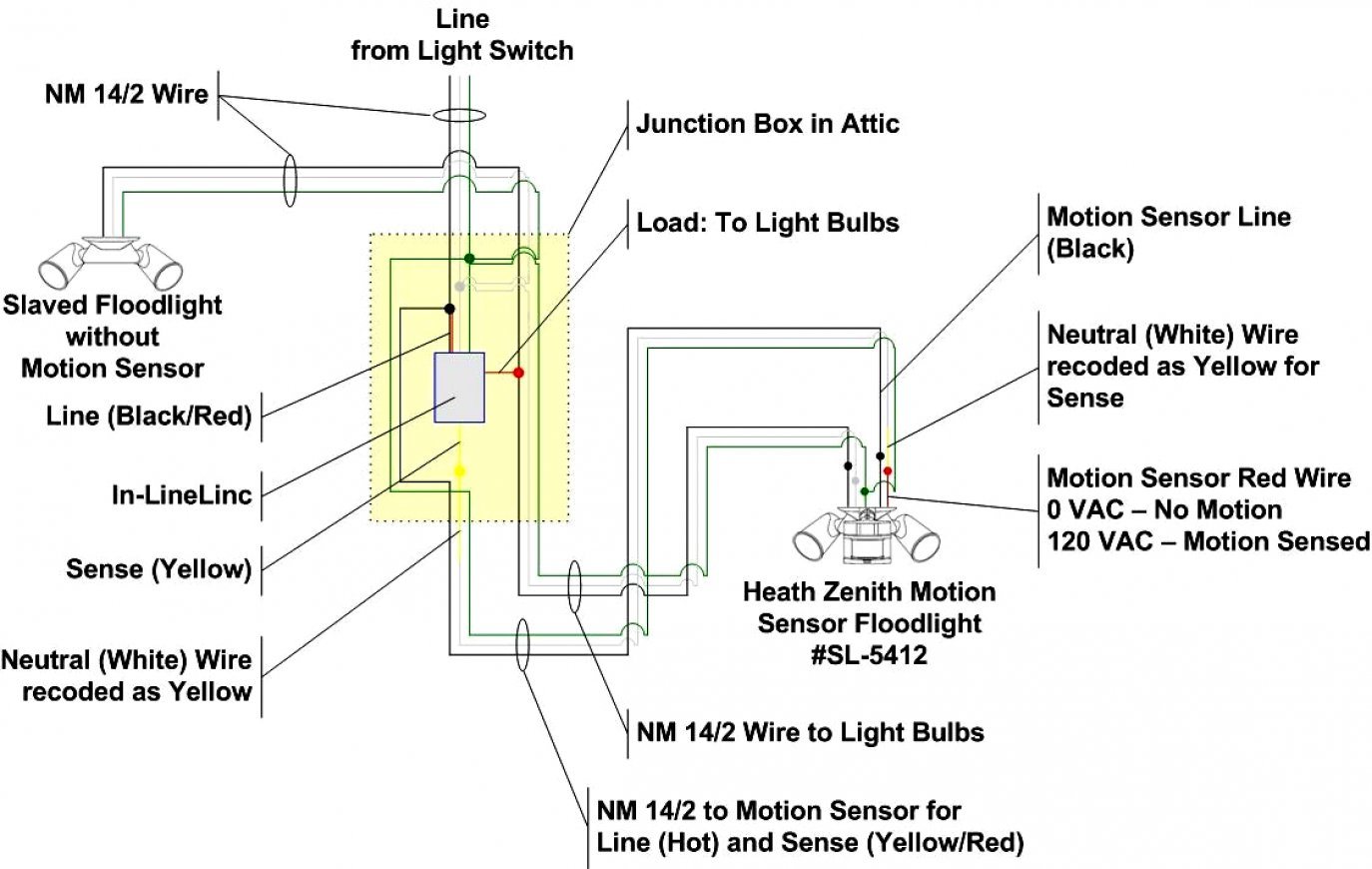 Zenith Motion Sensor Light Wiring Diagram | Manual E-Books - Heath Zenith Motion Sensor Light Wiring Diagram